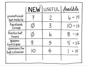 NUF-тест. Методика и особенности проведения