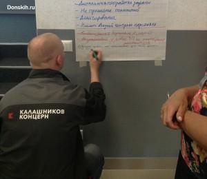 Мастер-класс Управление конфликтами
