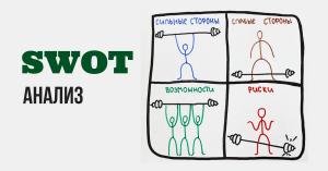 Как провести SWOT - анализ