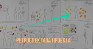 Ретроспектива проекта