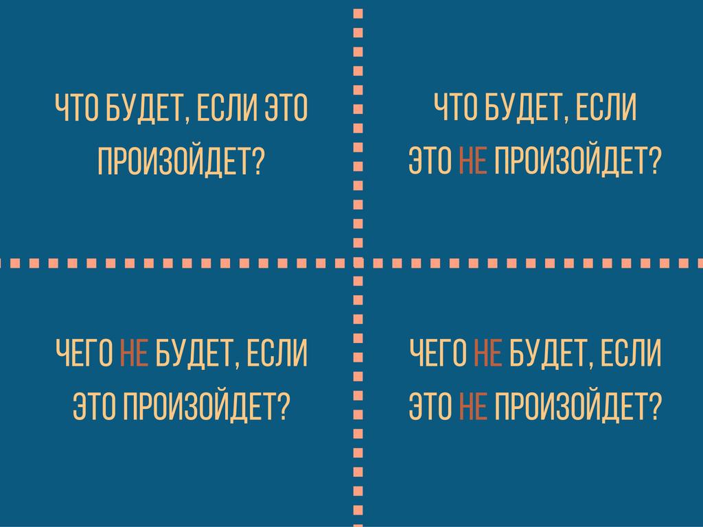 Структура коммерческого предложения