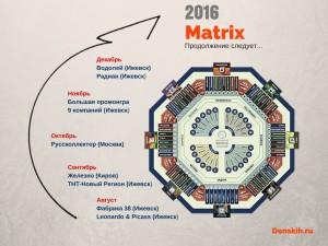 По итогам MatriX 2015
