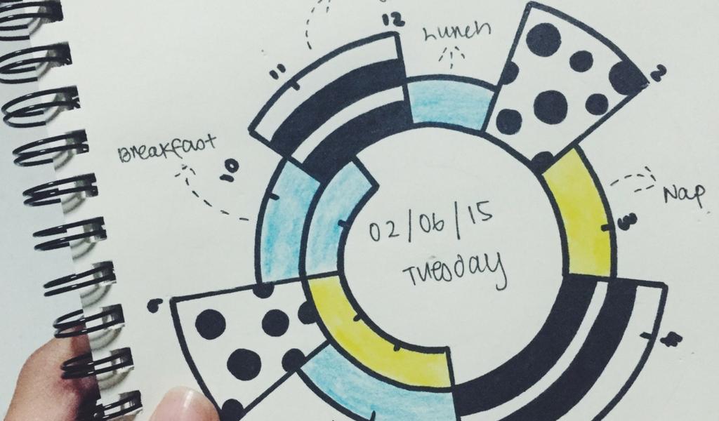 Chronodex: визуализируйте свое время и задачи