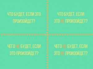 Критерии коммерческого предложения