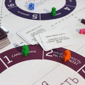 Donskih Games: The Leader. Бизнес-игра, настольный тренажер