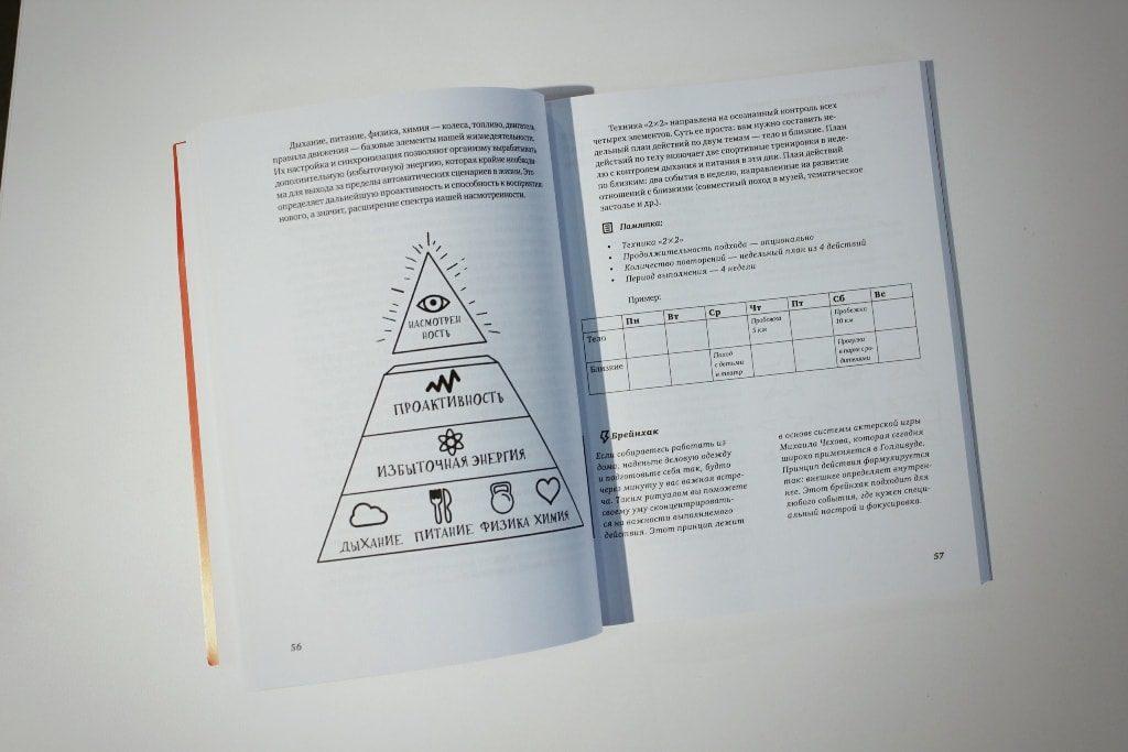 Сервис, лидерство, креативность. Книги августа