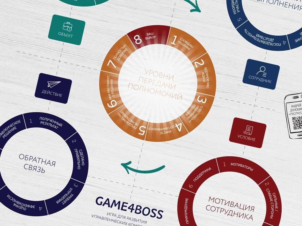 Игровые решения для бизнеса с выгодой 30%