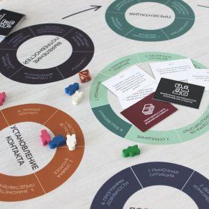 Donskih Games: The Seller. Бизнес-игра