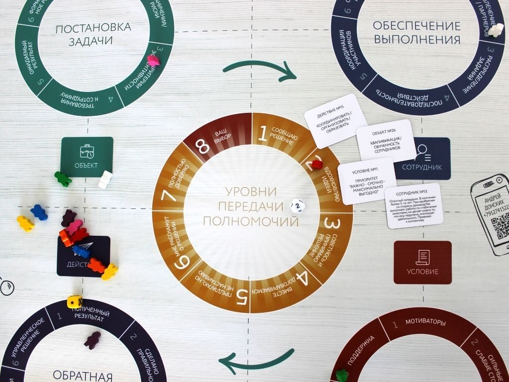 Как подготовить управленцев для VUCA-мира?