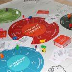 Donskih Games: The Service. Бизнес-игра, настольный тренажер