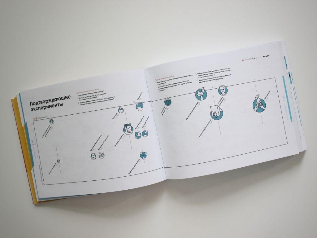 Как провести тестирование бизнес-идей? Книга июля 2021