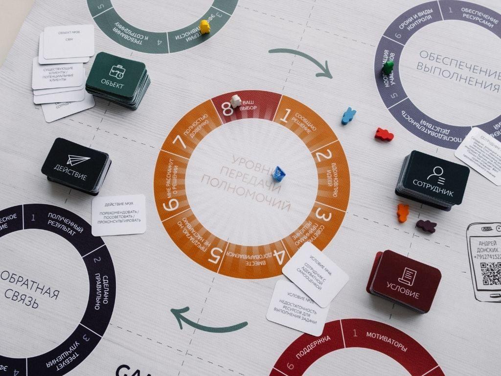 Game4Boss. Тренажер для развития управленческих компетенций