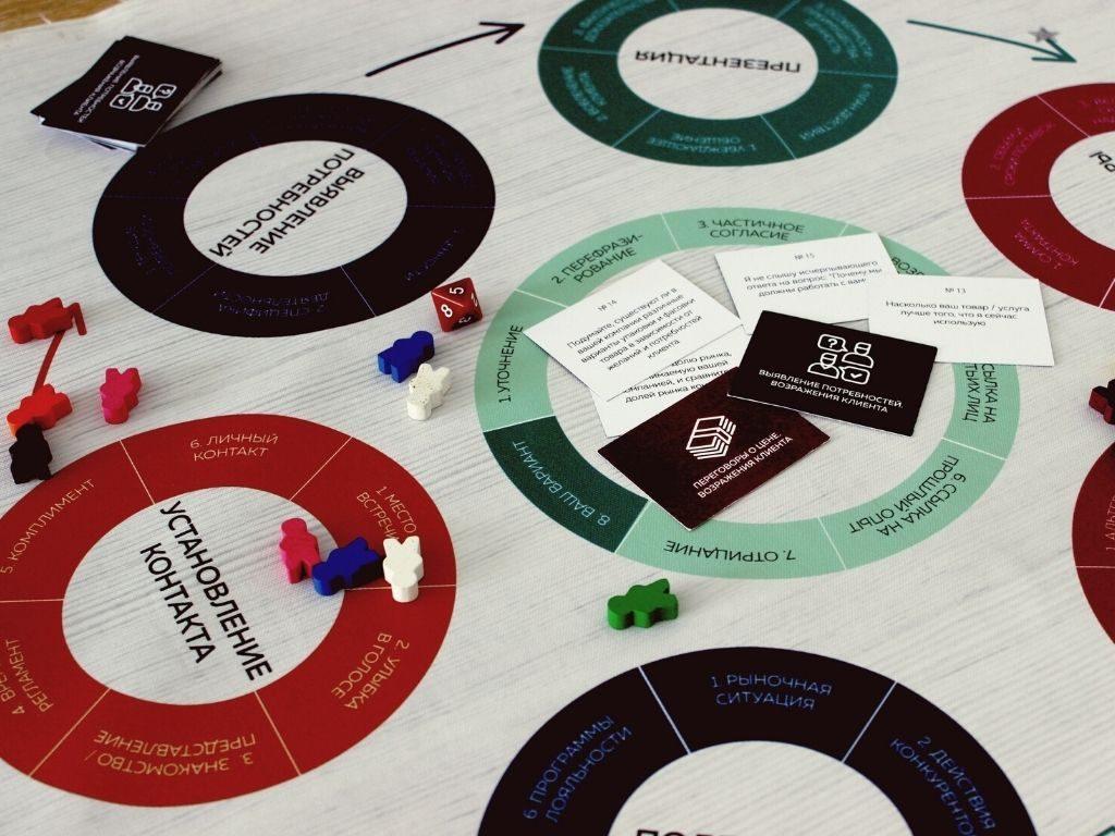 Donskih Games: The Seller Тренажер для развития коммуникативных компетенций