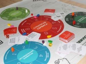 Donskih Games: The Service Тренажер для развития сервисного мышления